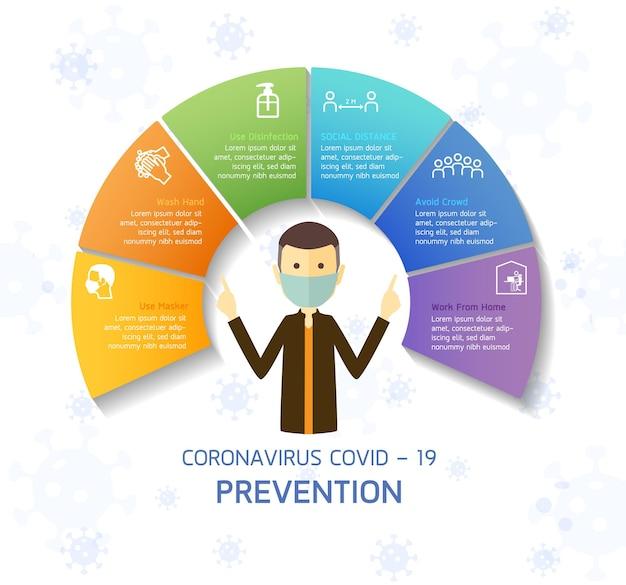 Concepto de diseño infográfico de prevención covid19