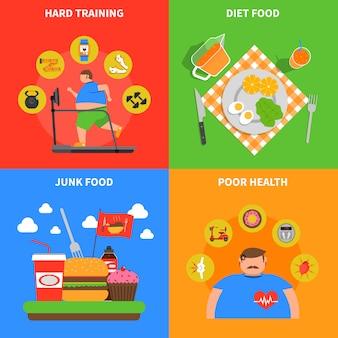 Concepto de diseño de la obesidad