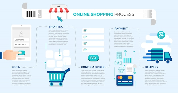 Concepto de diseño plano proceso de compra en línea. ilustrar.