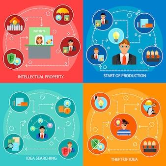 Concepto de diseño plano de propiedad intelectual con búsqueda creativa, inicio de producción, robo de idea aislada
