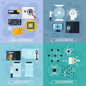 Concepto de diseño de procesos cuánticos