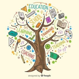 Concepto de educación adorable dibujado a mano