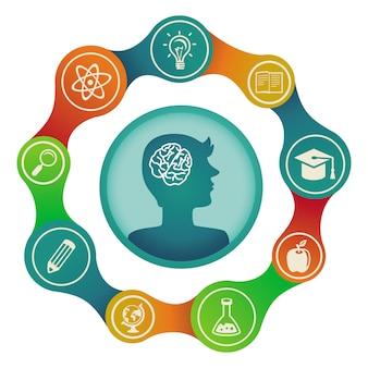 Concepto de educación vector - cerebro y creatividad