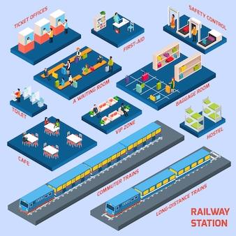Concepto de estación de ferrocarril