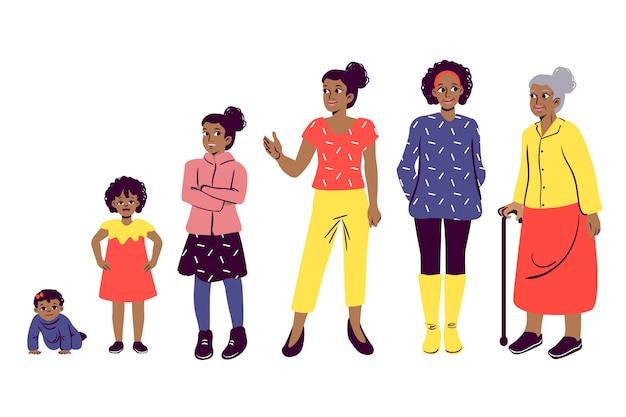 Concepto de evolución de edad para ilustración