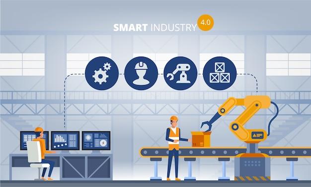 Concepto de fábrica inteligente de la industria 4.0