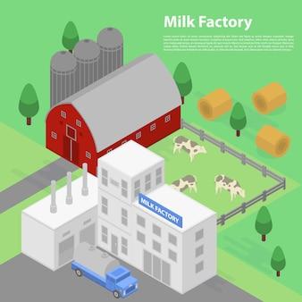 Concepto de fábrica de leche, estilo isométrico
