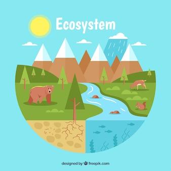 Concepto flat del ecosistema con rio