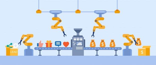 Concepto de generación automática de fábrica