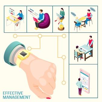 Concepto de gestión eficaz