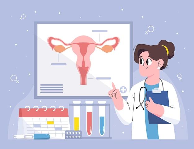 Concepto de ginecología