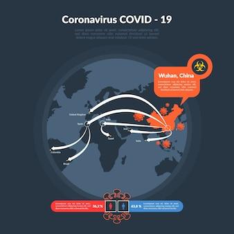 Concepto de globo de coronavirus