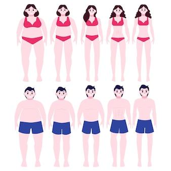 Del concepto gordo al en forma. mujer y hombre con obesidad adelgazan.
