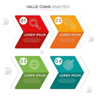 Concepto de gráfico de cadena de valor