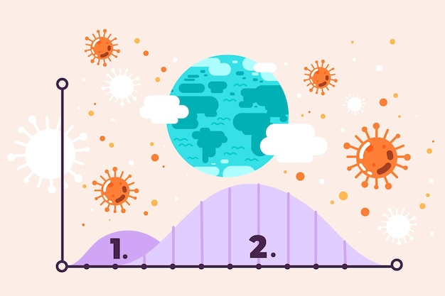 Concepto gráfico de la segunda ola de coronavirus.