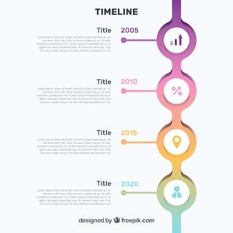 Concepto de hitos de empresa o línea de tiempo