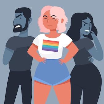 Concepto de homofobia