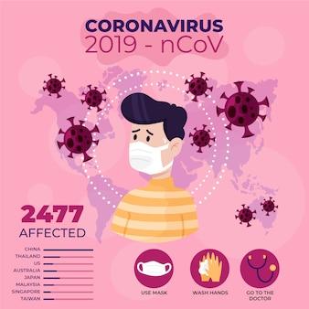 Concepto de ilustración de coronavirus