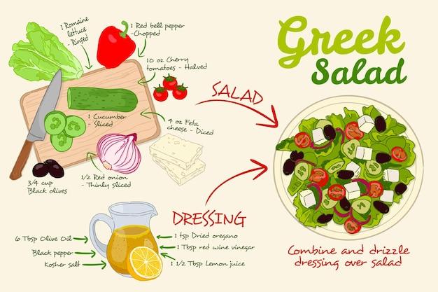 Concepto de ilustración de receta saludable