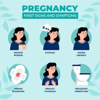 Concepto de ilustración de síntomas de embarazo
