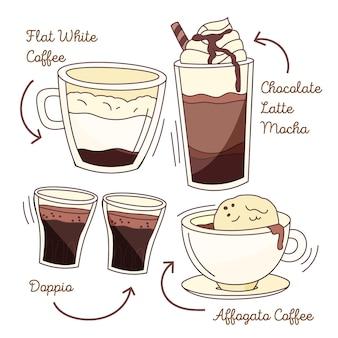 Concepto de ilustración de tipos de café
