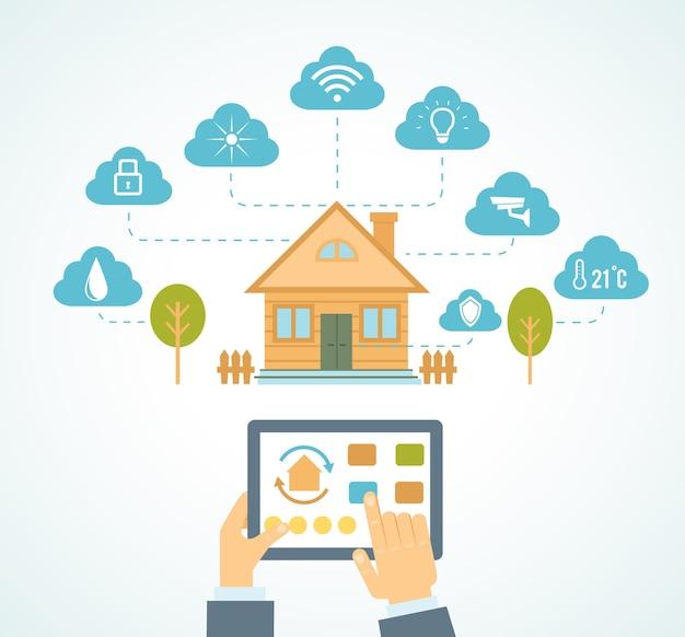 Concepto de ilustración vectorial de sistema de tecnología de casa inteligente con control centralizado