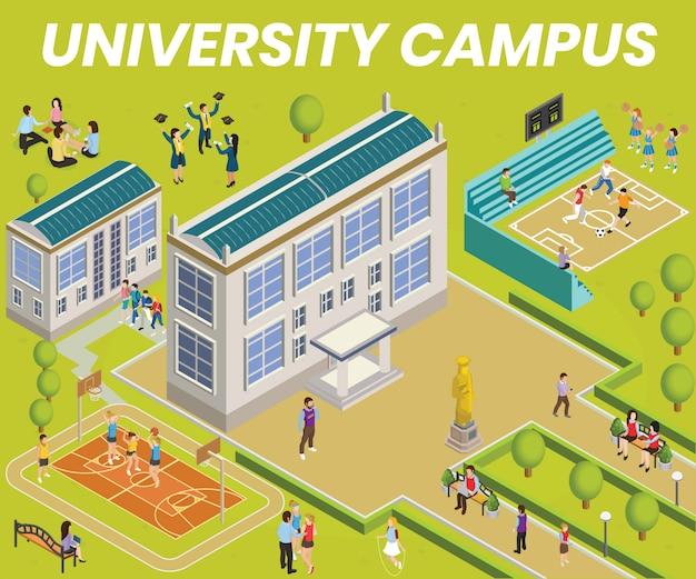 Concepto de ilustraciones isométricas del campus universitario