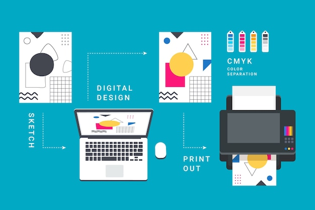 Concepto de impresión digital