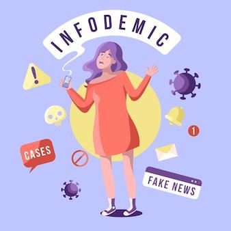 Concepto de infodemia