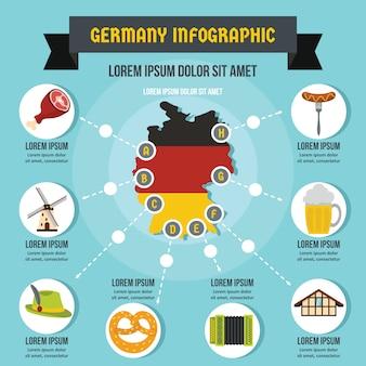 Concepto de infografía de alemania, estilo plano