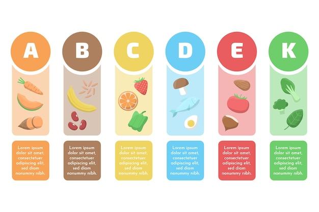 Concepto de infografía alimentos vitamina