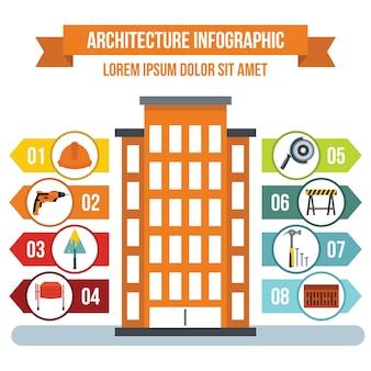 Concepto de infografía arquitectura, estilo plano.