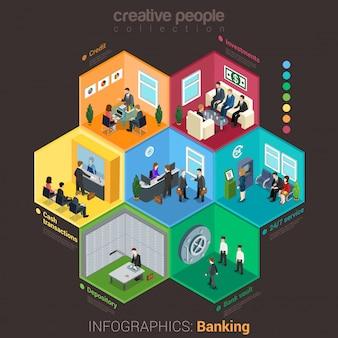 Concepto de infografía bancaria. banco interior isométrica ilustración vectorial.