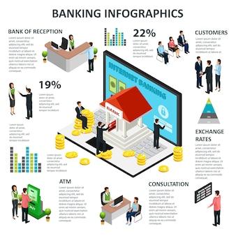 Concepto de infografía bancaria isométrica