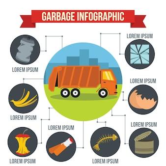 Concepto de infografía de basura, estilo plano