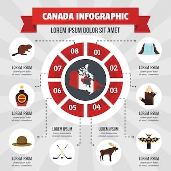 Concepto de infografía de canadá, estilo plano
