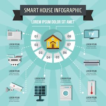 Concepto de infografía casa inteligente, estilo plano