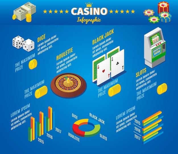 Concepto de infografía de casino isométrica con fichas de póquer dados jugando a las cartas máquina tragamonedas tabla de diagrama de rueda de ruleta aislado