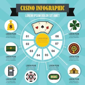 Concepto de infografía de casino.