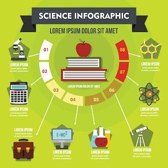 Concepto de infografía ciencia, estilo plano