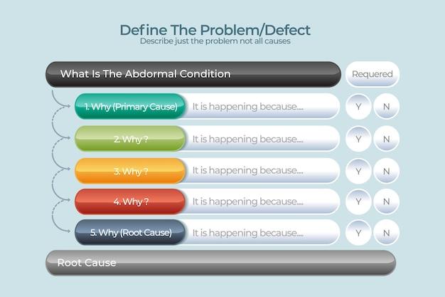 Concepto de infografía de cinco maneras
