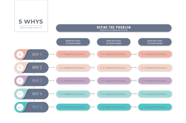 Concepto de infografía de cinco porqués