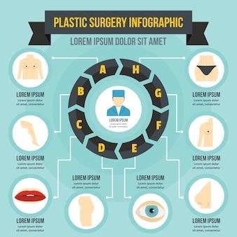 Concepto de infografía de cirugía plástica, estilo plano