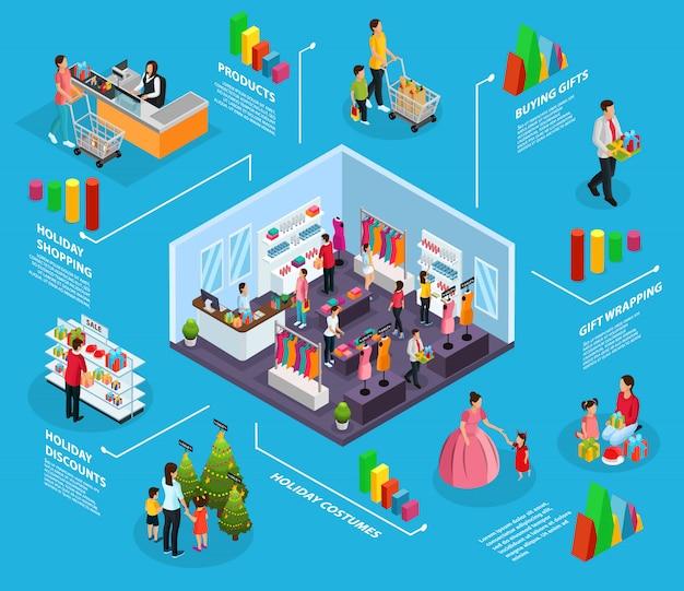 Concepto de infografía de compras navideñas isométricas con personas que compran regalos de navidad, árboles, disfraces, productos alimenticios aislados