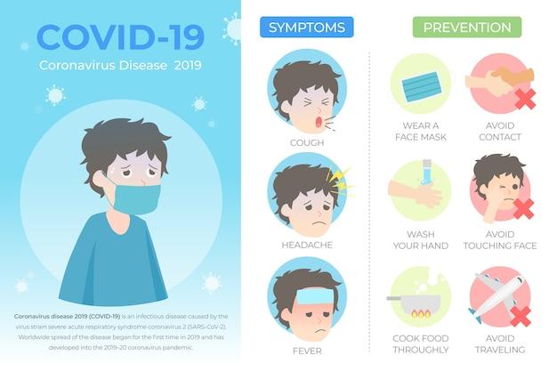 Concepto de infografía de coronavirus