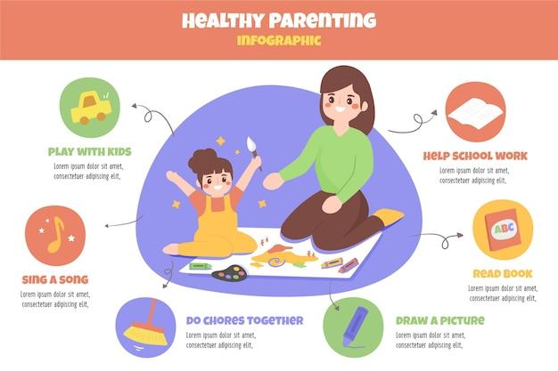Concepto de infografía de crianza saludable
