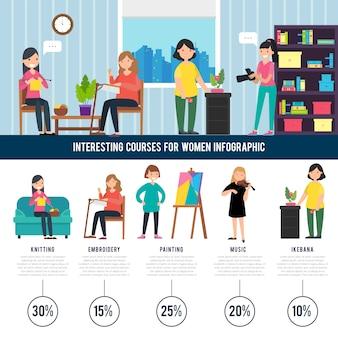 Concepto de infografía de cursos de mujer colorida