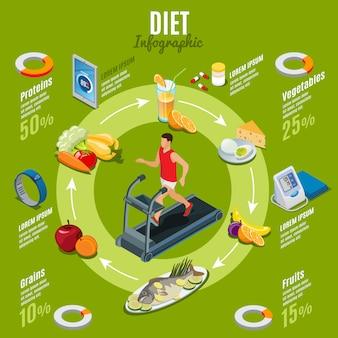 Concepto de infografía de dieta isométrica con hombre corriendo en caminadora, vitaminas, aparatos modernos para fitness y control de la salud, alimentos saludables aislados
