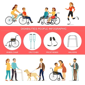 Concepto de infografía de discapacidades