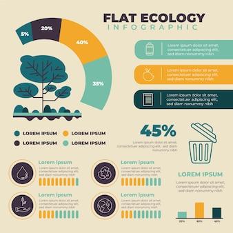 Concepto de infografía ecología plana